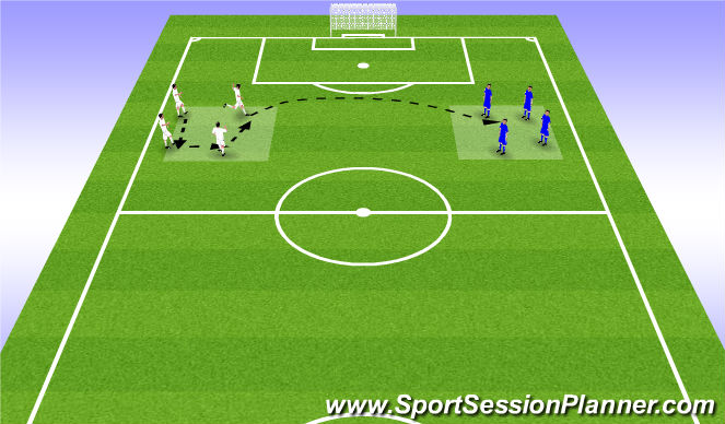 Football/Soccer Session Plan Drill (Colour): Long Ball Game