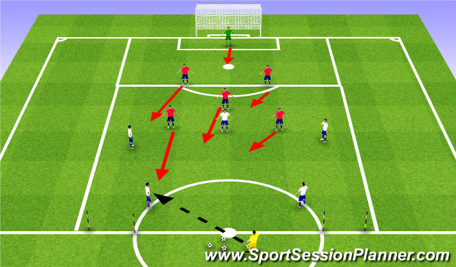 Football/Soccer Session Plan Drill (Colour): 1v1 Global