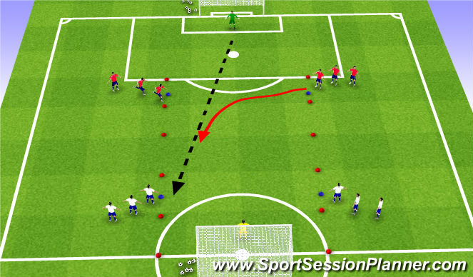 Football/Soccer Session Plan Drill (Colour): Activity - 1v1 defending