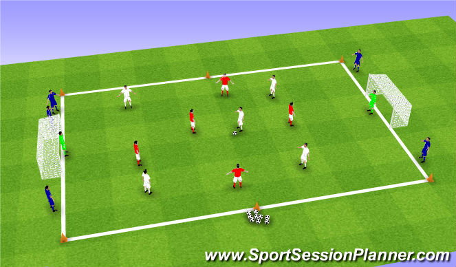 Football/Soccer Session Plan Drill (Colour): 3 Team Transitions (Counter Attacking)