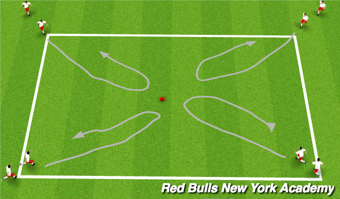 Football/Soccer Session Plan Drill (Colour): Pull back and Cryuff