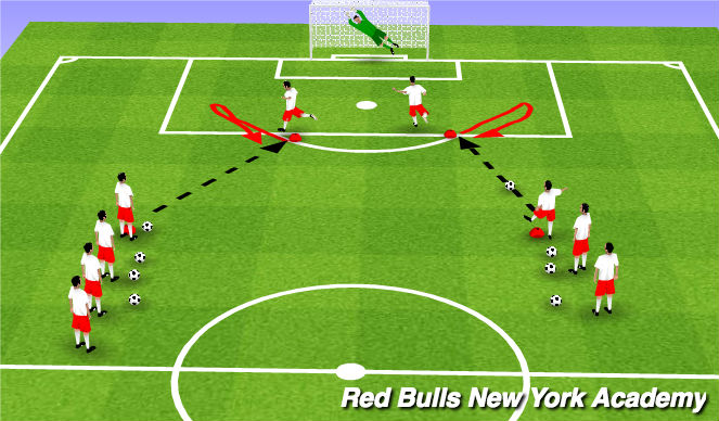 Football/Soccer Session Plan Drill (Colour): Cryuff Turn & Shot