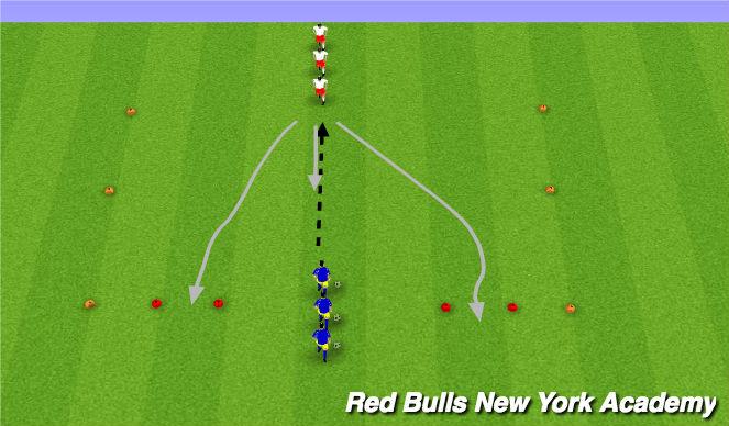 Football/Soccer Session Plan Drill (Colour): The Feint/Double Feint