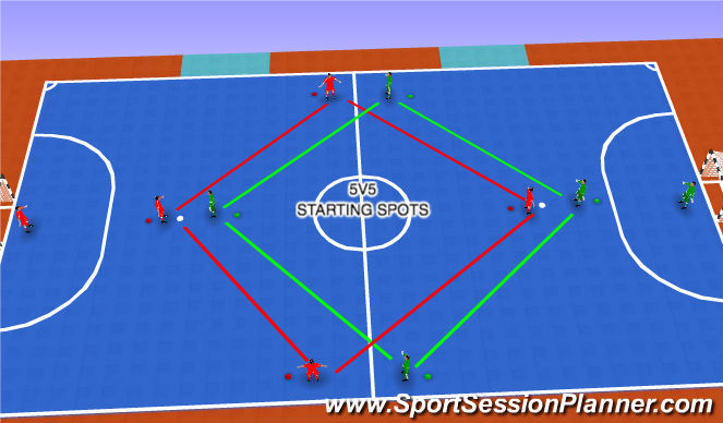 Futsal Session Plan Drill (Colour): 5V5 GAME #2 (20 MIN)