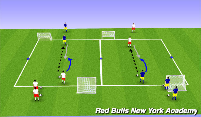 Football/Soccer Session Plan Drill (Colour): 1v1 to goals