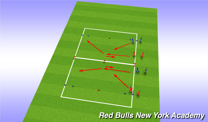 Football/Soccer Session Plan Drill (Colour): Warm- up- Escape the tagger