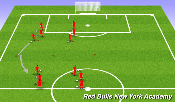 Football/Soccer Session Plan Drill (Colour): Technical- semi opposed- 7 cone scissors