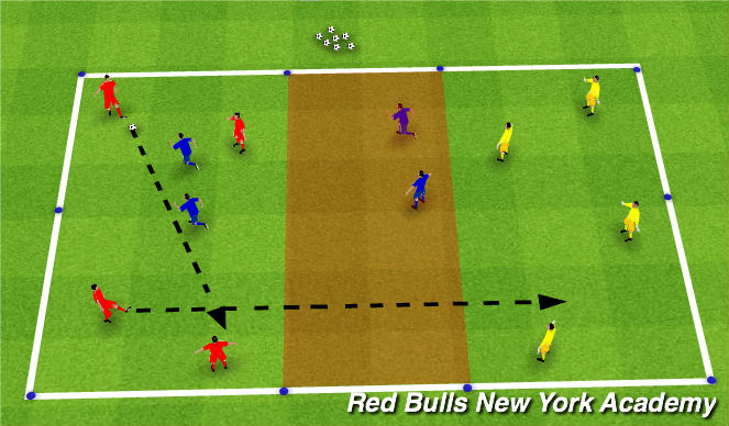 Football/Soccer Session Plan Drill (Colour): Transition defense