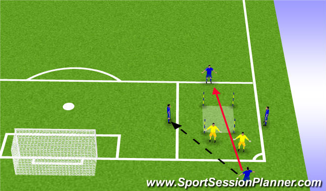Football/Soccer Session Plan Drill (Colour): Side line trap rondo