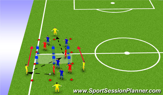 Football/Soccer Session Plan Drill (Colour): Between lines rondo