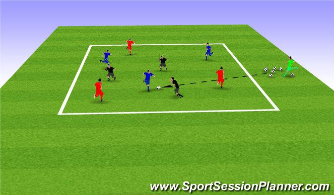 Football/Soccer Session Plan Drill (Colour): 6v3 - 3 team
