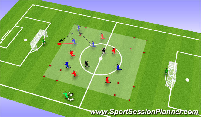 Football/Soccer Session Plan Drill (Colour): Four corners to goal