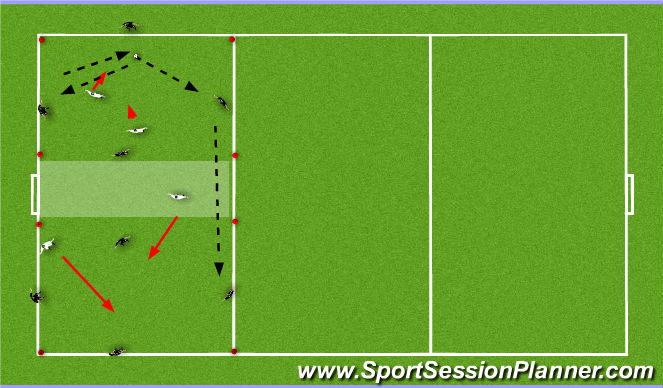 Football/Soccer Session Plan Drill (Colour): 3 Team Rondo's