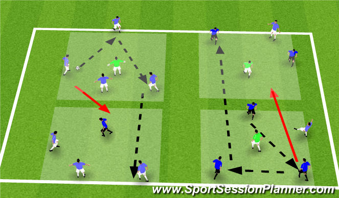 Football/Soccer Session Plan Drill (Colour): Progression I