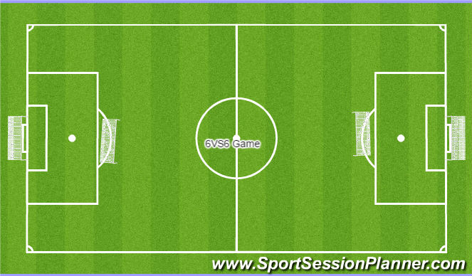 Football/Soccer Session Plan Drill (Colour): 6vs6