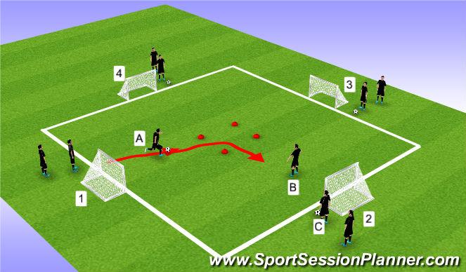 Football/Soccer Session Plan Drill (Colour): 1v1 Main