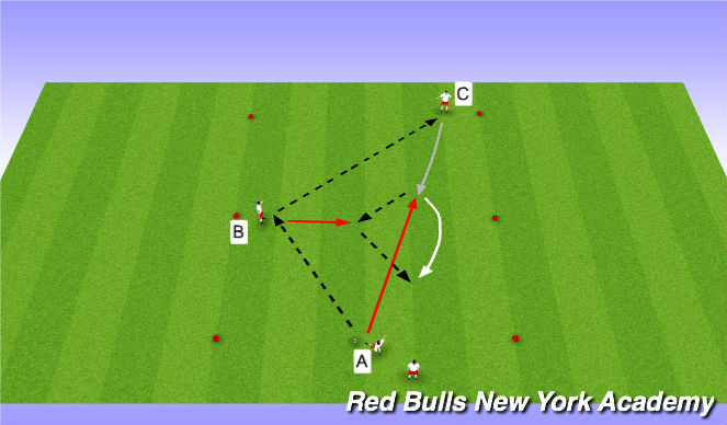 Football/Soccer Session Plan Drill (Colour): Semi-opposed/Fully-opposed