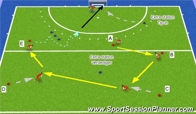 Hockey Session Plan Drill (Colour): Via de kom achterlangs