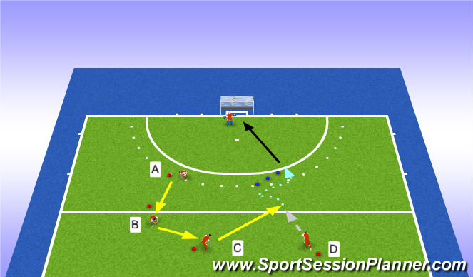 Hockey Session Plan Drill (Colour): Pushen en slaan