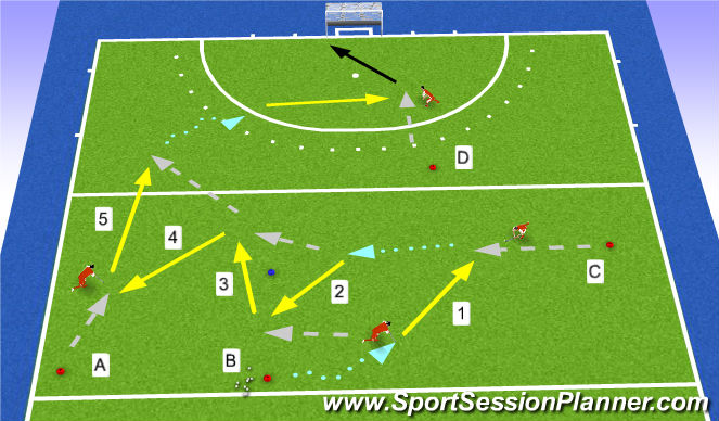 Hockey Session Plan Drill (Colour): Give & go hockey