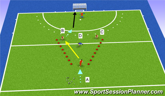 Hockey Session Plan Drill (Colour): Moment van passing