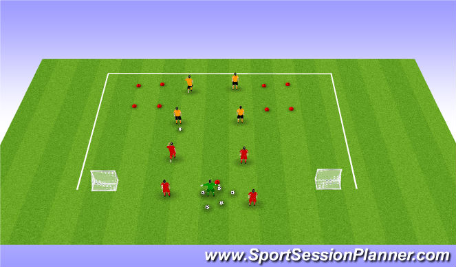Football/Soccer Session Plan Drill (Colour): 2v2 Combat
