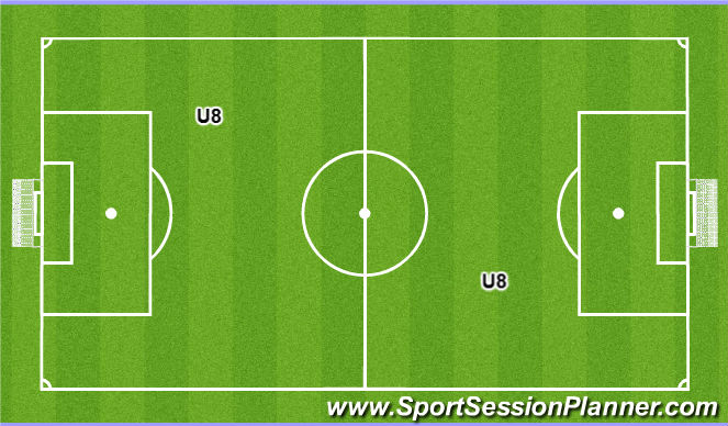 Football/Soccer Session Plan Drill (Colour): U8