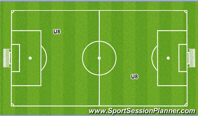 Football/Soccer Session Plan Drill (Colour): U8