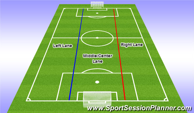 Football/Soccer Session Plan Drill (Colour): Field Positioning