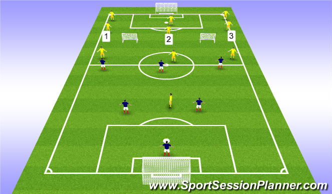 Football/Soccer Session Plan Drill (Colour): 5v5 to goal