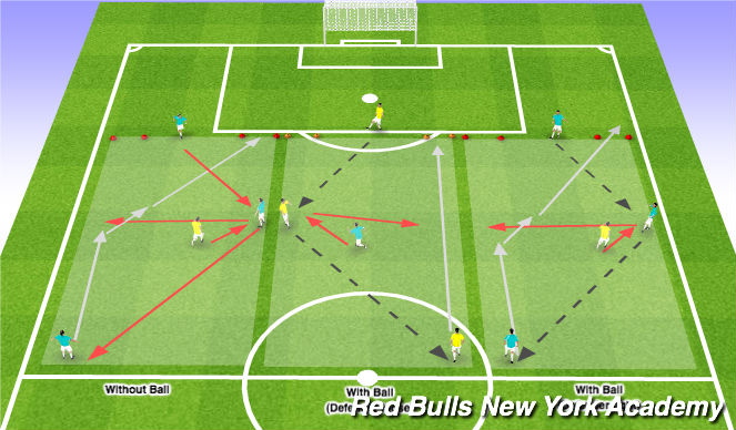 Football/Soccer Session Plan Drill (Colour): Technical Repetition: Unopposed to Fully (Ronaldo Chop)