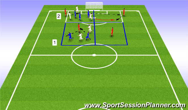 Football/Soccer Session Plan Drill (Colour): Technial Warmup