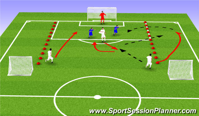 Football/Soccer Session Plan Drill (Colour): 2v2 Cross from Wide