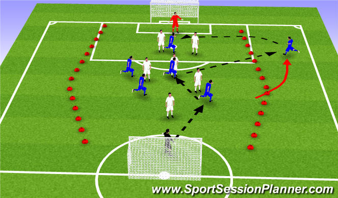 Football/Soccer Session Plan Drill (Colour): 7v7 with wide channels