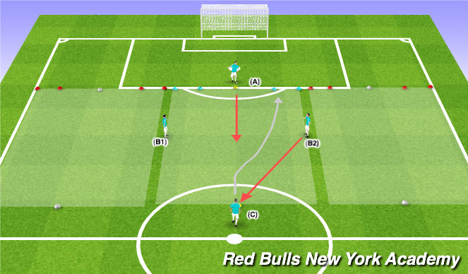 Football/Soccer Session Plan Drill (Colour): Body Mechanics (Warm-up)