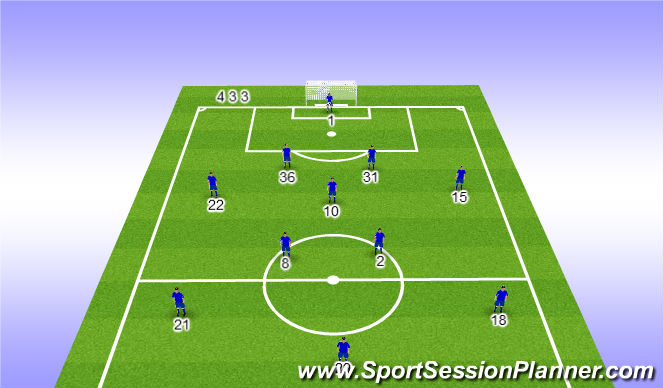 Football/Soccer Session Plan Drill (Colour): Line Up vs Ubon UMT Utd.