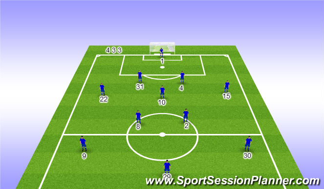 Football/Soccer Session Plan Drill (Colour): Expected Line Up