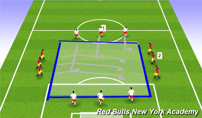 Football/Soccer Session Plan Drill (Colour): Traffic Jam