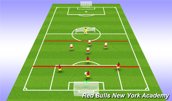Football/Soccer Session Plan Drill (Colour): Scrimmmage
