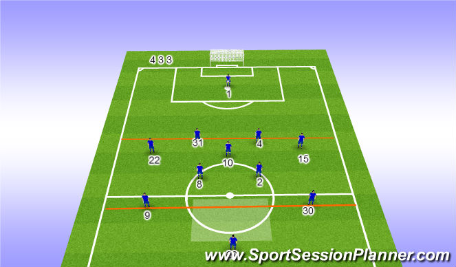 Football/Soccer Session Plan Drill (Colour): Line of Pressure