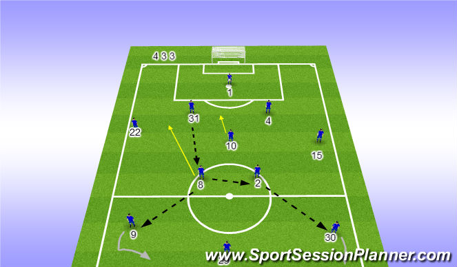 Football/Soccer Session Plan Drill (Colour): Build Up