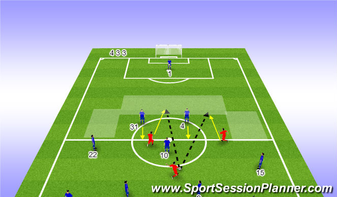 Football/Soccer Session Plan Drill (Colour): Defensive Transition