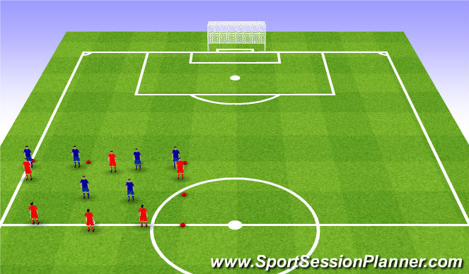 Football/Soccer Session Plan Drill (Colour): Rondo 6v6+1. Dziadek 6v6+1.