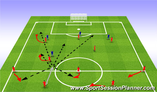 Football/Soccer Session Plan Drill (Colour): Attack 2nd phase 6+2 (RLB+DM)v4. II faza ataku 6+2 (BO/DP)v4.