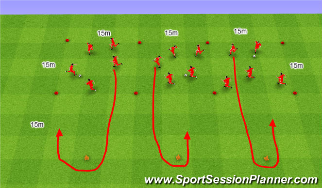 Football/Soccer Session Plan Drill (Colour): Passing, receiving and sprinting. Podania, przyjęcia i sprint.
