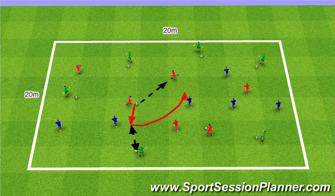 Football/Soccer Session Plan Drill (Colour): Passing and receiving three teams. Podania i przyjęcia w trzech Zespołach.