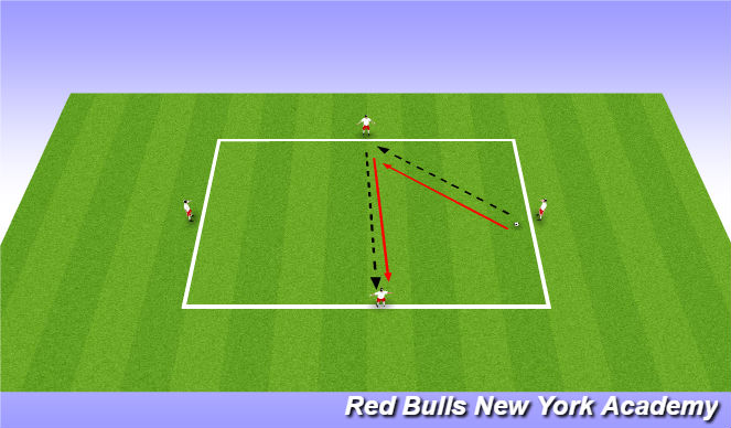 Football/Soccer Session Plan Drill (Colour): Stage 0 - Rondo No pressure