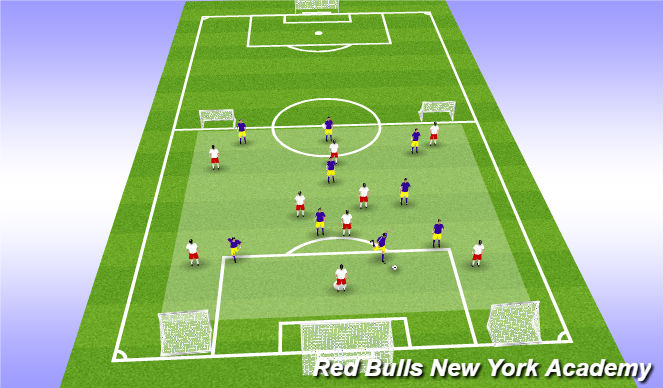 Football/Soccer Session Plan Drill (Colour): Stage 3 - Expanded