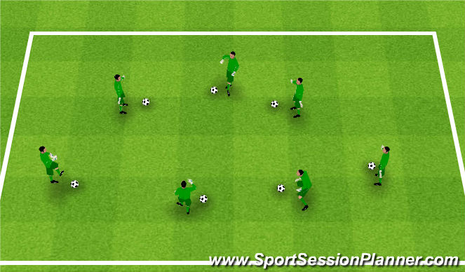 Football/Soccer Session Plan Drill (Colour): GK Footwork