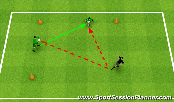 Football/Soccer Session Plan Drill (Colour): GK Footwork & Handling
